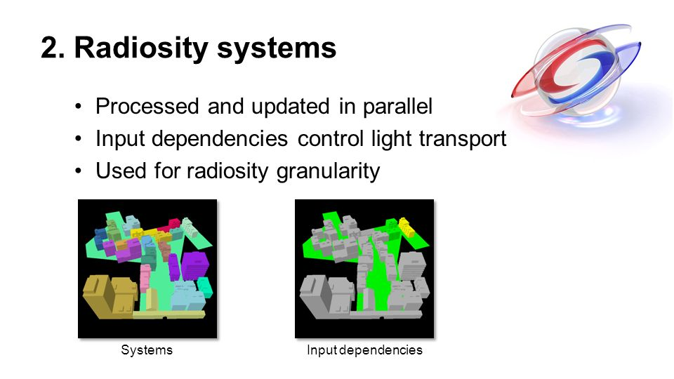 2. Radiosity systems Processed and updated in parallel Input dependencies control light transport Used for radiosity granularity SystemsInput dependen