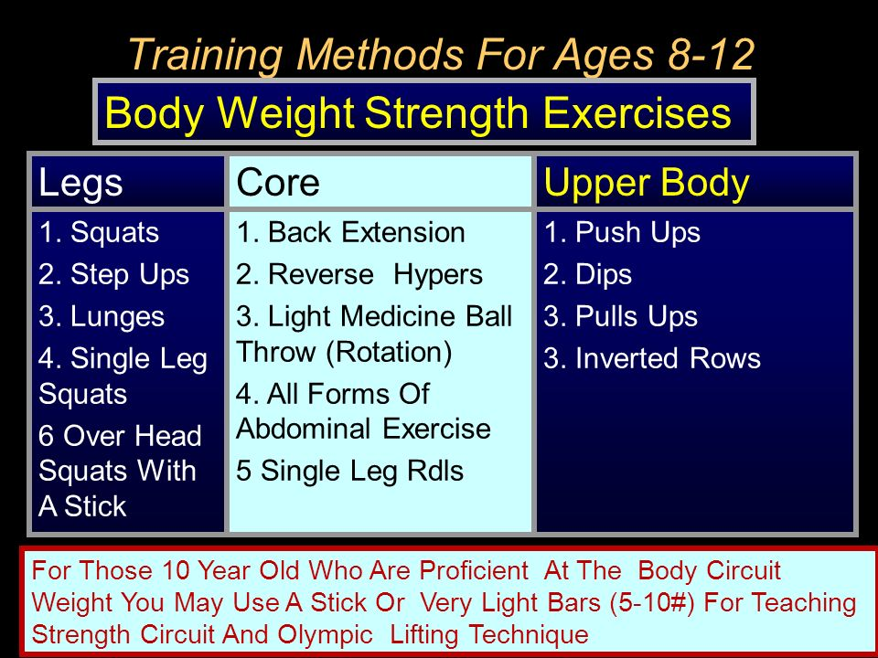 Training Methods For Ages 8-12 LegsCoreUpper Body 1. Squats 2. Step Ups 3. Lunges 4. Single Leg Squats 6 Over Head Squats With A Stick 1. Back Extensi