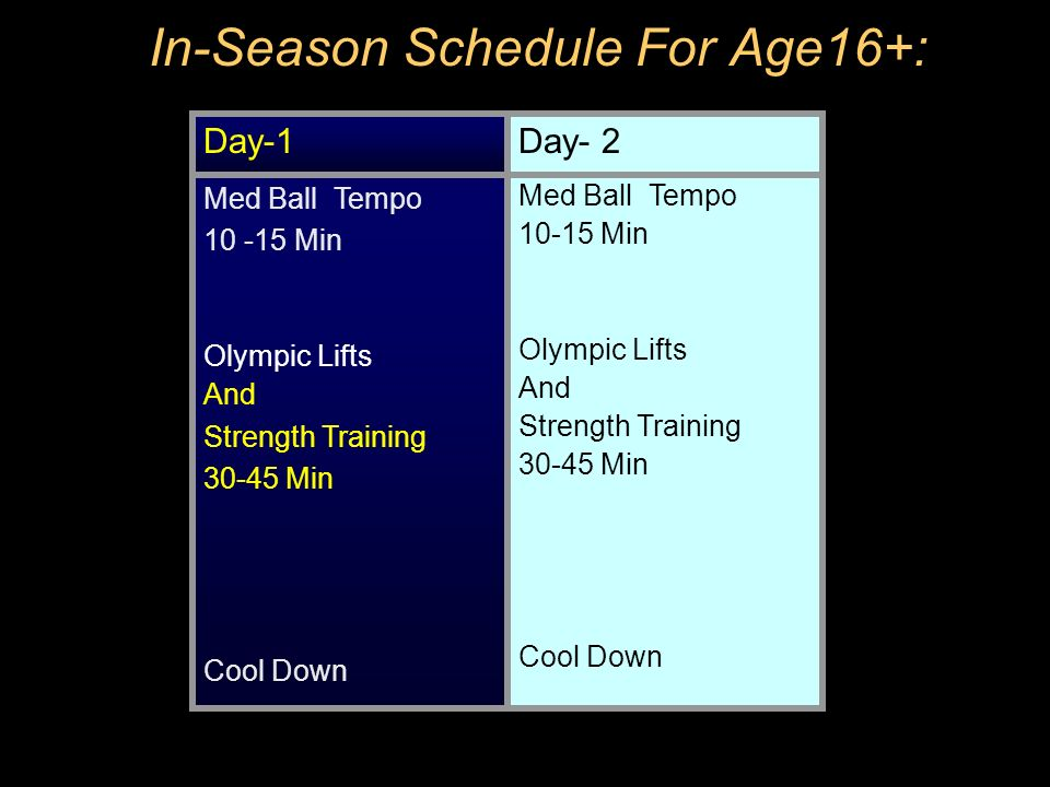 In-Season Schedule For Age16+: Day-1Day- 2 Med Ball Tempo 10 -15 Min Olympic Lifts And Strength Training 30-45 Min Cool Down Med Ball Tempo 10-15 Min