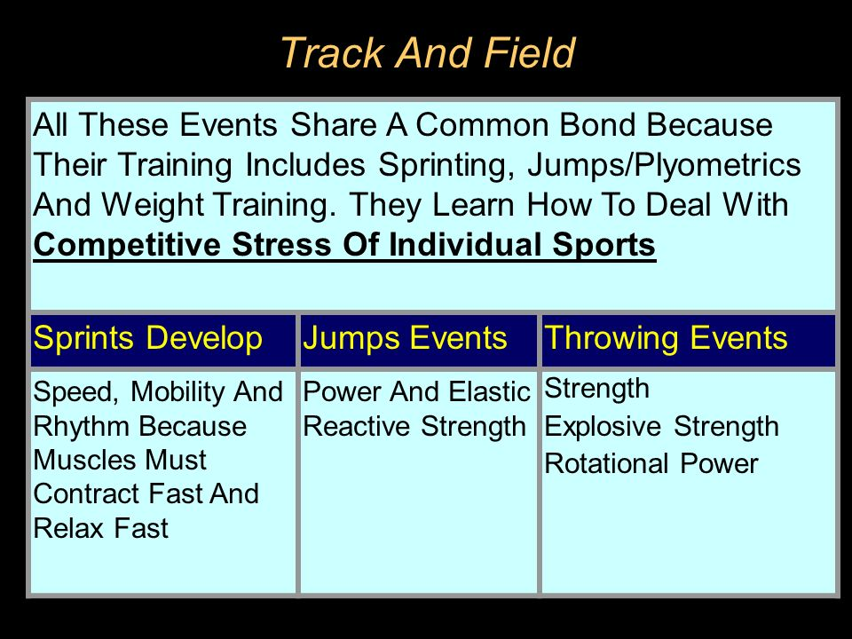 Track And Field All These Events Share A Common Bond Because Their Training Includes Sprinting, Jumps/Plyometrics And Weight Training. They Learn How