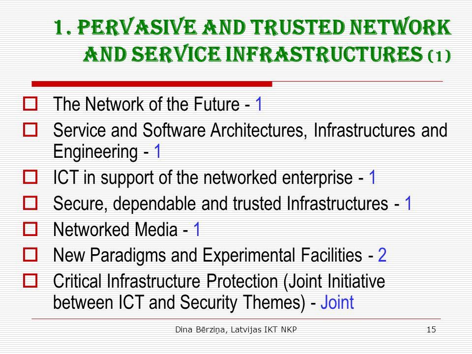 Dina Bērziņa, Latvijas IKT NKP15 1. Pervasive and Trusted Network and Service Infrastructures (1) The Network of the Future - 1 Service and Software A