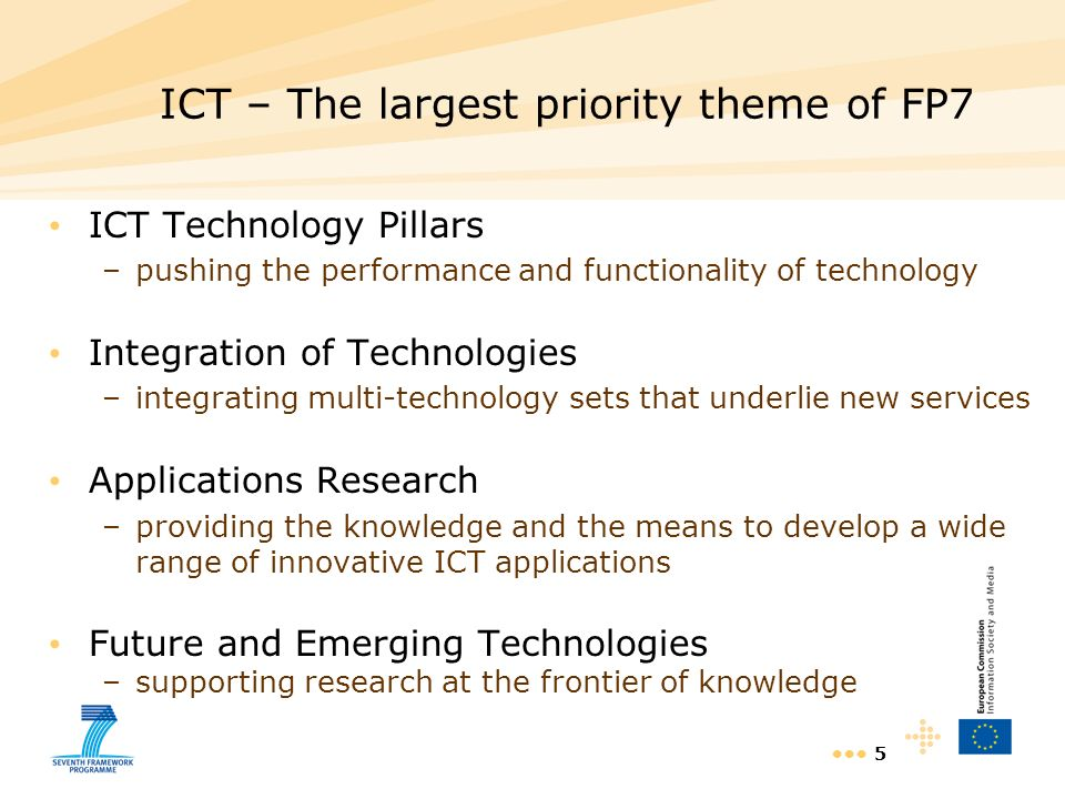 5 ICT – The largest priority theme of FP7 ICT Technology Pillars –pushing the performance and functionality of technology Integration of Technologies –integrating multi-technology sets that underlie new services Applications Research –providing the knowledge and the means to develop a wide range of innovative ICT applications Future and Emerging Technologies –supporting research at the frontier of knowledge