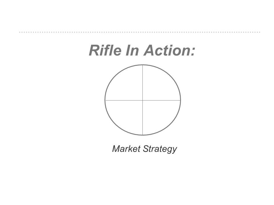 Rifle In Practice: Market Strategy Analysis Establish clear alternatives Establish targeting & prioritization framework Get buy-in on the framework; know how it will be applied Execute the analysis … and dont screw it up!
