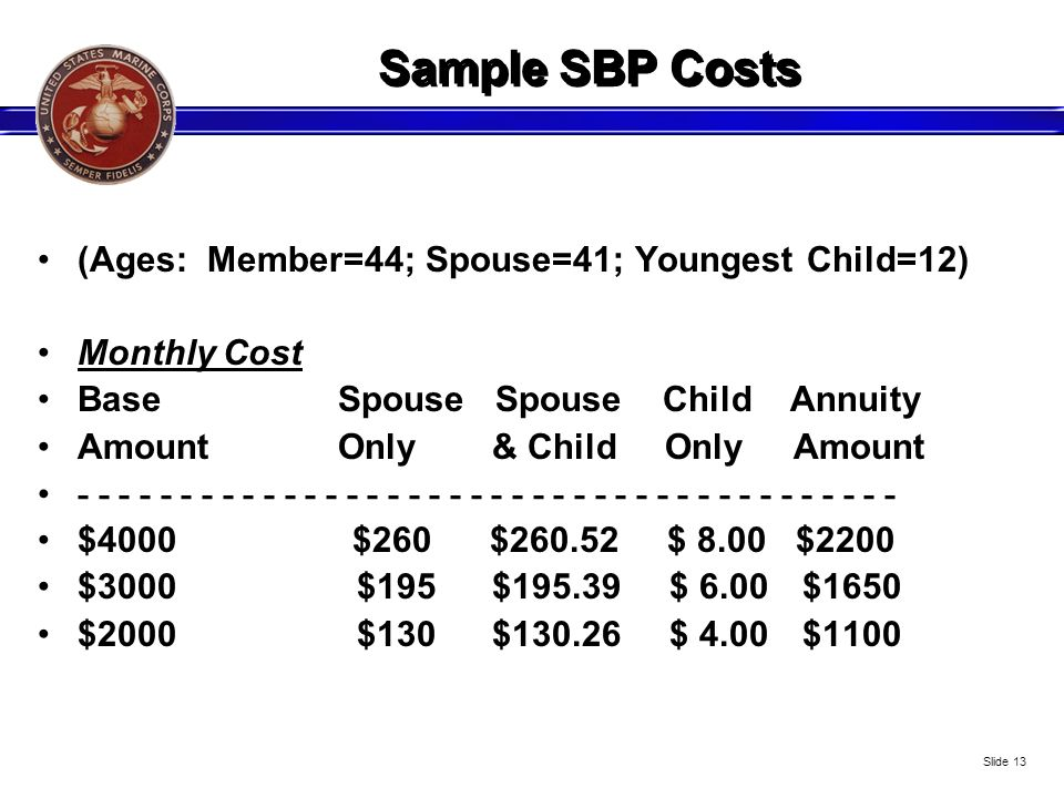 Sample SBP Costs (Ages: Member=44; Spouse=41; Youngest Child=12) Monthly Cost Base Spouse Spouse Child Annuity Amount Only & Child Only Amount - - - -