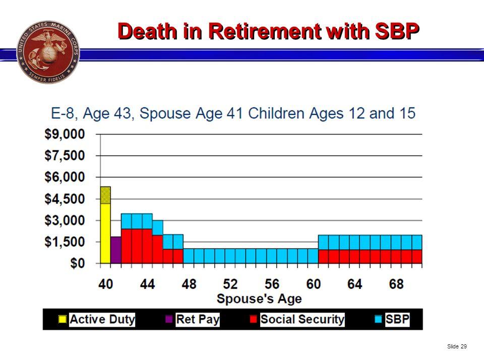 Death in Retirement with SBP Slide 29