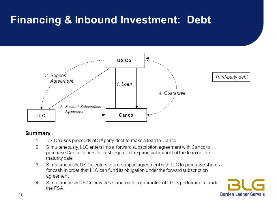 10 Financing & Inbound Investment: Debt Summary 1.US Co uses proceeds of 3 rd party debt to make a loan to Canco 2.Simultaneously, LLC enters into a forward subscription agreement with Canco to purchase Canco shares for cash equal to the principal amount of the loan on the maturity date 3.Simultaneously, US Co enters into a support agreement with LLC to purchase shares for cash in order that LLC can fund its obligation under the forward subscription agreement 4.Simultaneously US Co provides Canco with a guarantee of LLCs performance under the FSA 1.