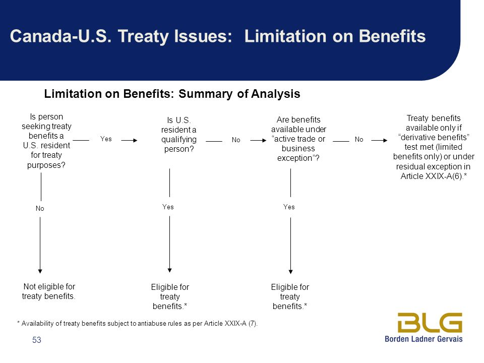 53 Canada-U.S. Treaty Issues: Limitation on Benefits Is person seeking treaty benefits a U.S. resident for treaty purposes? Yes Is U.S. resident a qua