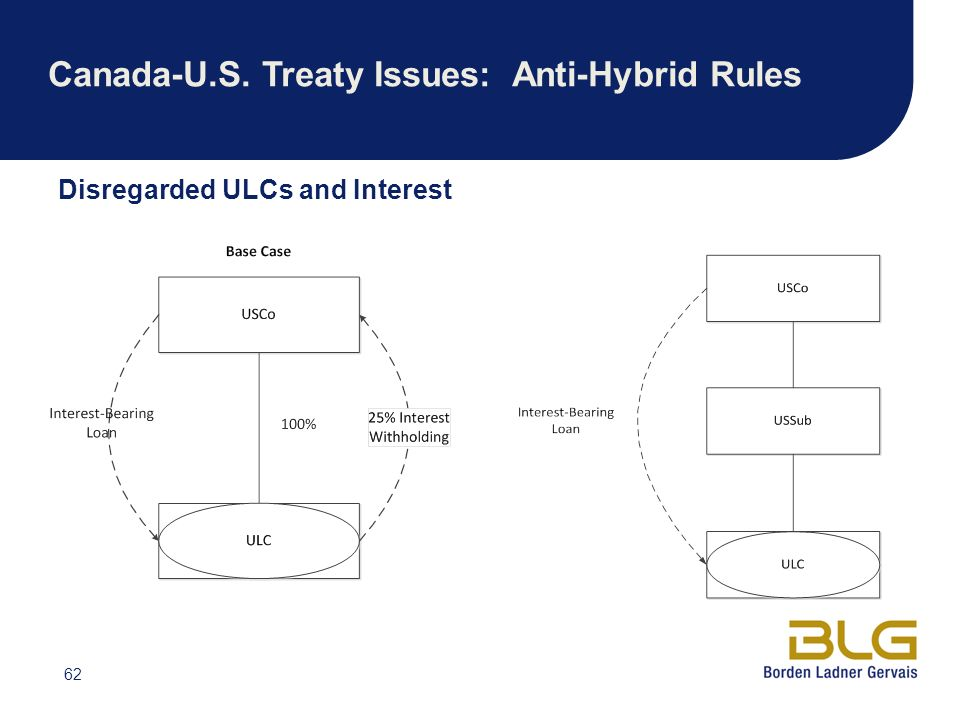 62 Canada-U.S. Treaty Issues: Anti-Hybrid Rules Disregarded ULCs and Interest