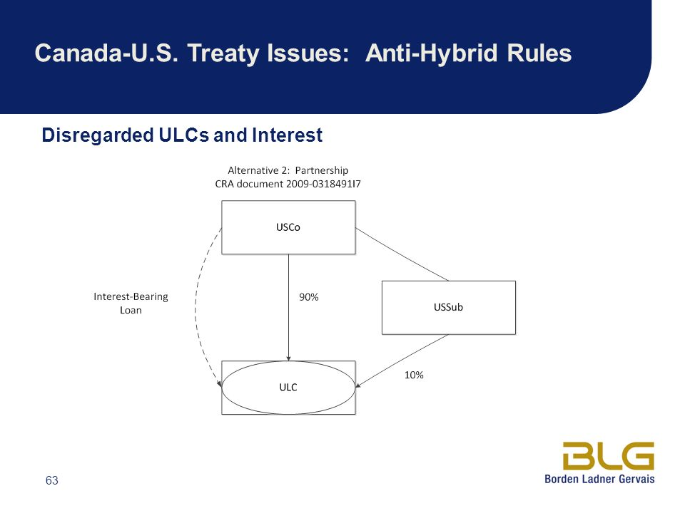 63 Canada-U.S. Treaty Issues: Anti-Hybrid Rules Disregarded ULCs and Interest