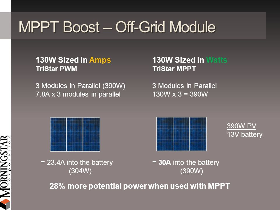 MPPT Boost – Off-Grid Module 130W Sized in Amps TriStar PWM 3 Modules in Parallel (390W) 7.8A x 3 modules in parallel 130W Sized in Watts TriStar MPPT
