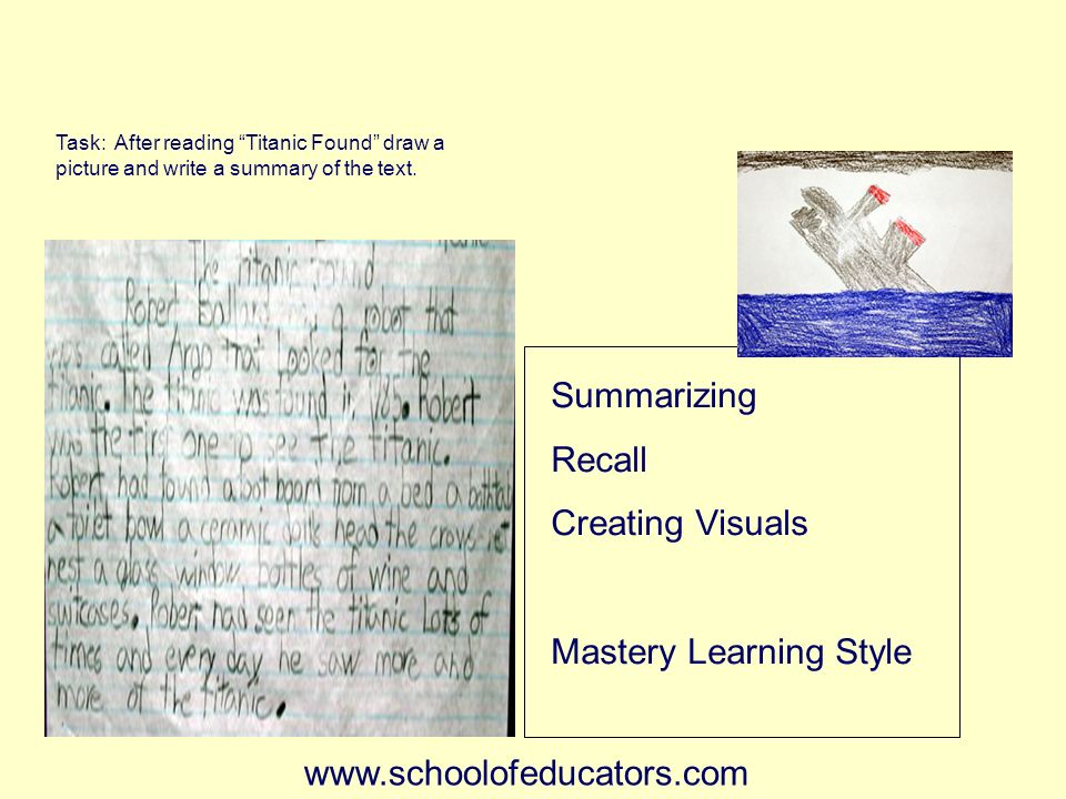 Task: After reading Titanic Found draw a picture and write a summary of the text. Summarizing Recall Creating Visuals Mastery Learning Style www.schoo