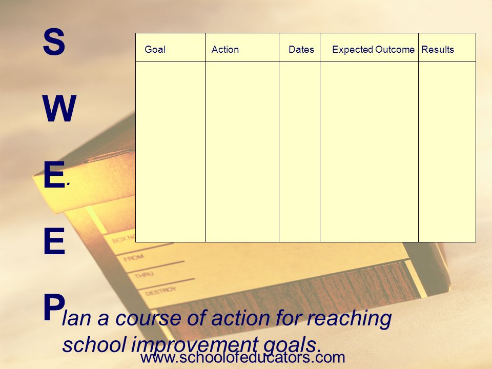 SWEEPSWEEP. lan a course of action for reaching school improvement goals. Goal Action Dates Expected Outcome Results www.schoolofeducators.com