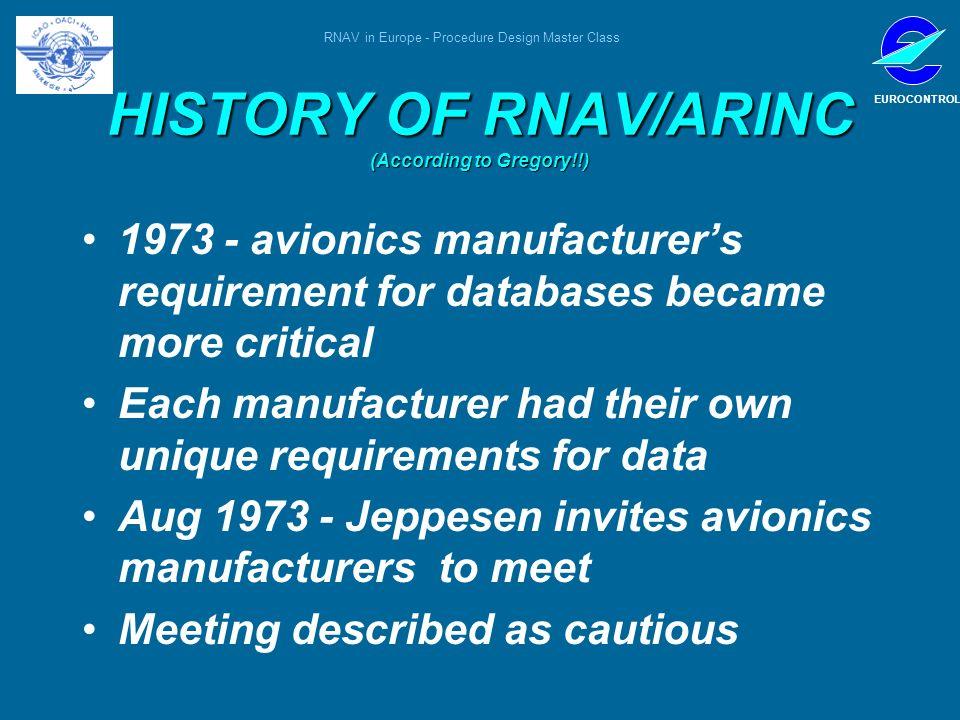 RNAV in Europe - Procedure Design Master Class EUROCONTROL HISTORY OF RNAV/ARINC (According to Gregory!!) 1973 - avionics manufacturers requirement fo