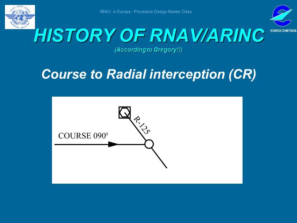RNAV in Europe - Procedure Design Master Class EUROCONTROL HISTORY OF RNAV/ARINC (According to Gregory!!) Course to Radial interception (CR)