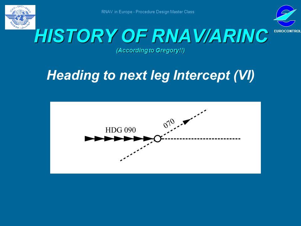 RNAV in Europe - Procedure Design Master Class EUROCONTROL HISTORY OF RNAV/ARINC (According to Gregory!!) Heading to next leg Intercept (VI)