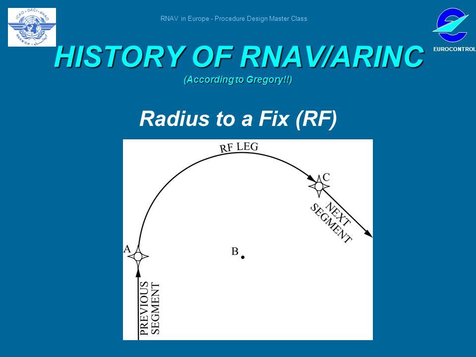 RNAV in Europe - Procedure Design Master Class EUROCONTROL HISTORY OF RNAV/ARINC (According to Gregory!!) Radius to a Fix (RF)