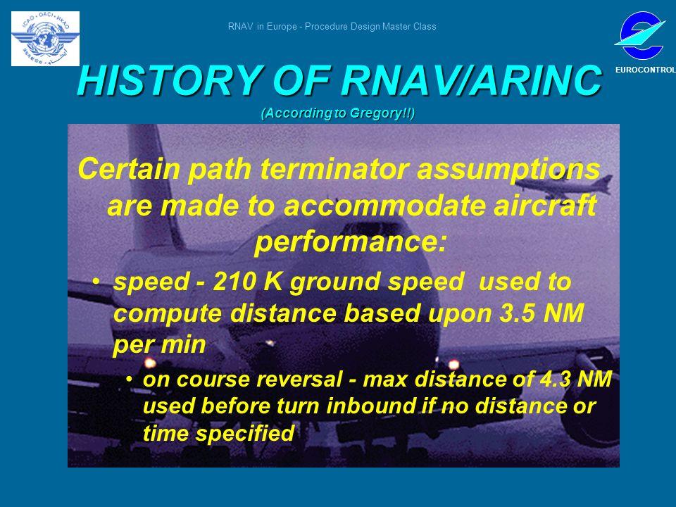 RNAV in Europe - Procedure Design Master Class EUROCONTROL HISTORY OF RNAV/ARINC (According to Gregory!!) Certain path terminator assumptions are made