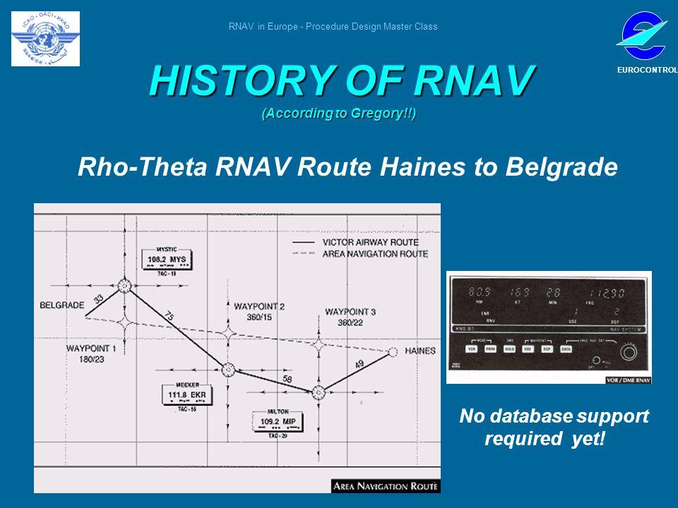 RNAV in Europe - Procedure Design Master Class EUROCONTROL HISTORY OF RNAV (According to Gregory!!) Rho-Theta RNAV Route Haines to Belgrade No databas