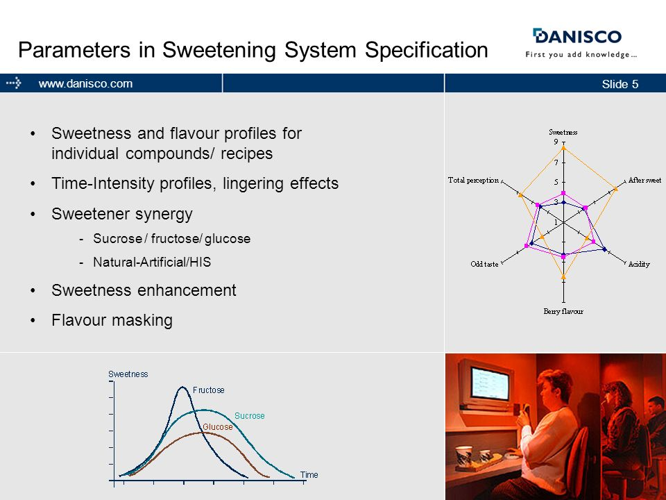 Slide 5 www.danisco.com Parameters in Sweetening System Specification Sweetness and flavour profiles for individual compounds/ recipes Time-Intensity
