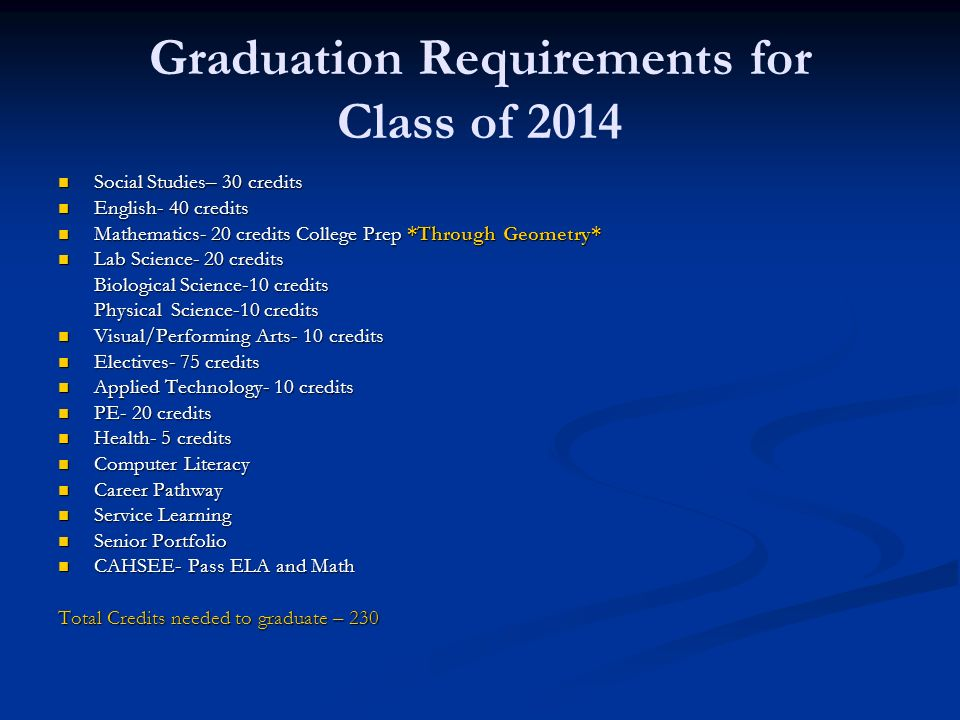 Graduation Requirements for Class of 2014 Social Studies– 30 credits Social Studies– 30 credits English- 40 credits English- 40 credits Mathematics- 2