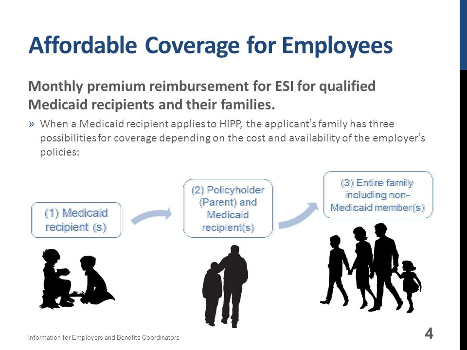 Affordable Coverage for Employees Monthly premium reimbursement for ESI for qualified Medicaid recipients and their families.