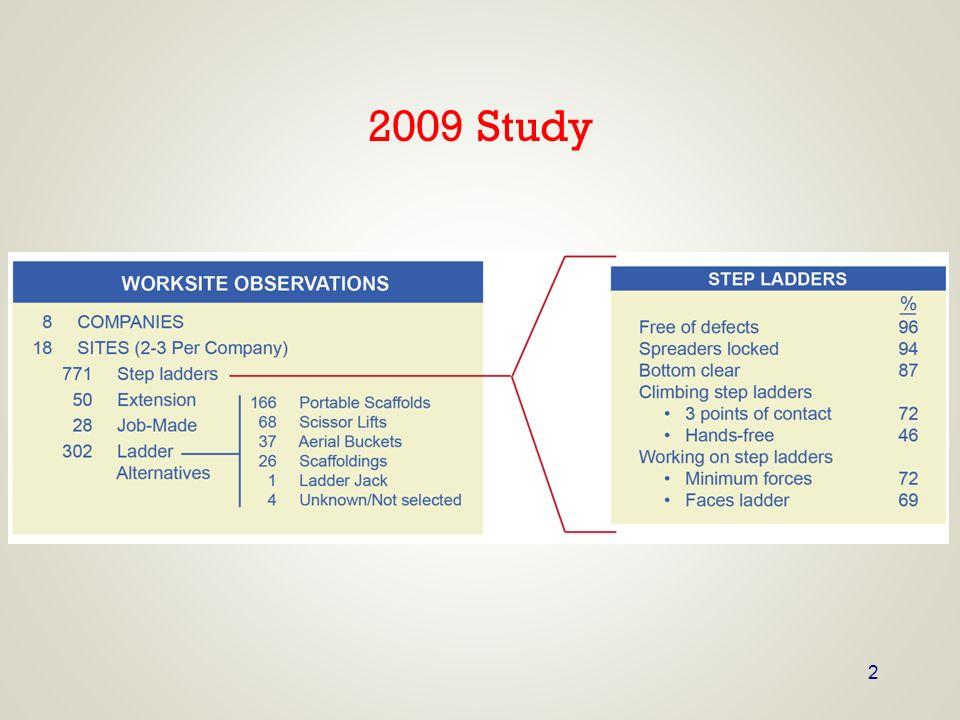 2 2009 Study
