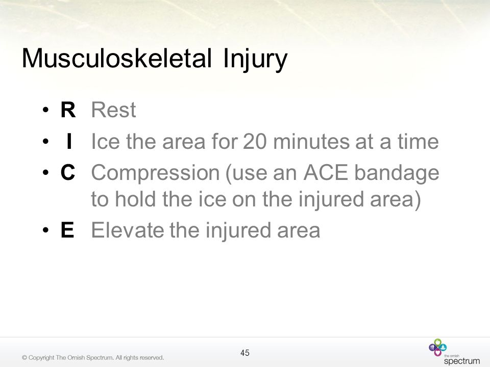 Musculoskeletal Injury RRest IIce the area for 20 minutes at a time CCompression (use an ACE bandage to hold the ice on the injured area) EElevate the