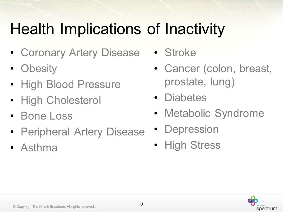 Health Implications of Inactivity Coronary Artery Disease Obesity High Blood Pressure High Cholesterol Bone Loss Peripheral Artery Disease Asthma Stro