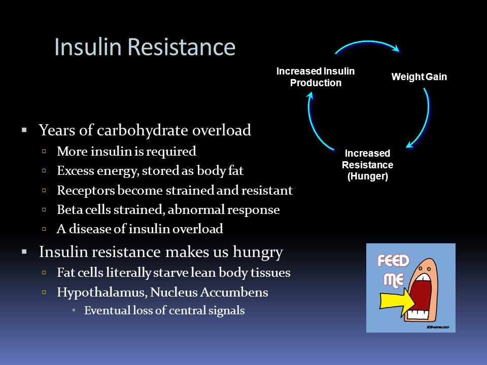 Insulin Resistance Years of carbohydrate overload More insulin is required Excess energy, stored as body fat Receptors become strained and resistant B