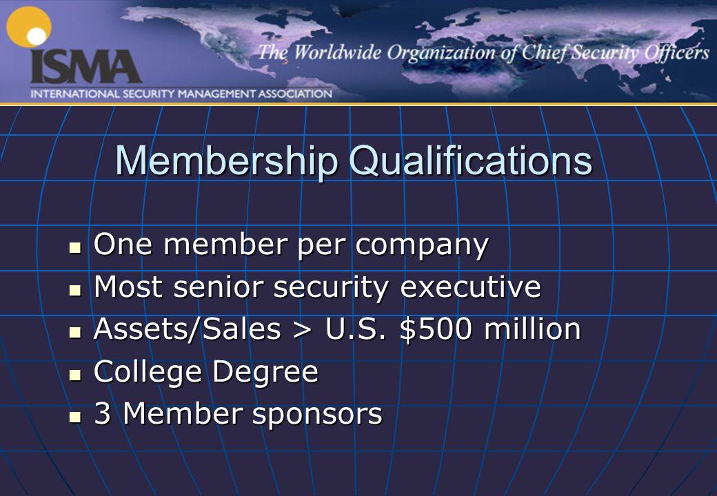 Membership Qualifications One member per company One member per company Most senior security executive Most senior security executive Assets/Sales > U