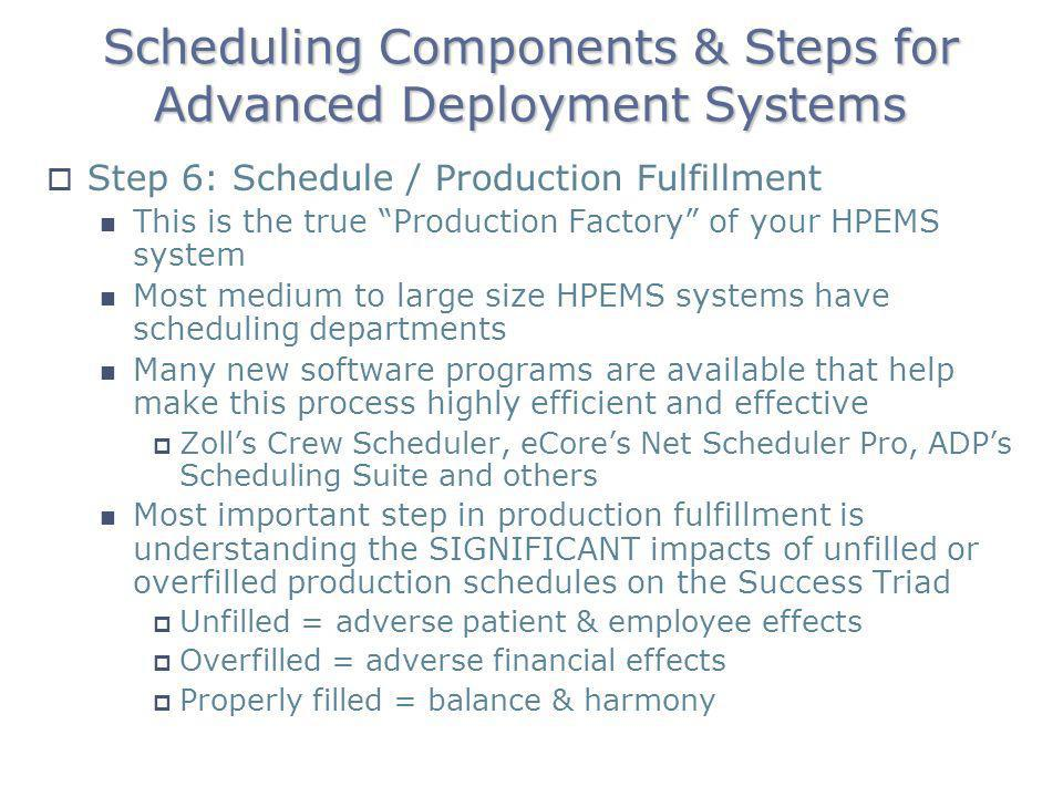Scheduling Components & Steps for Advanced Deployment Systems Step 6: Schedule / Production Fulfillment This is the true Production Factory of your HP