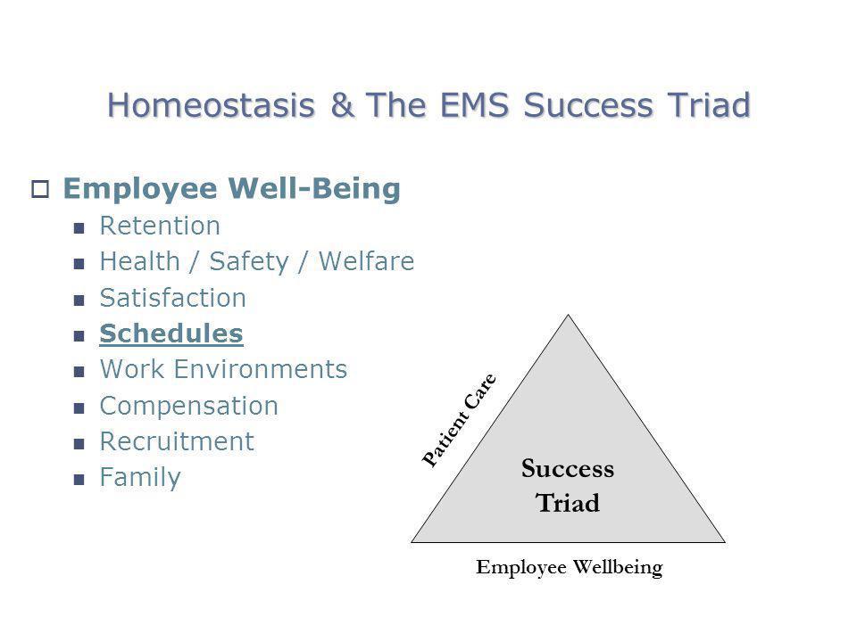 Homeostasis & The EMS Success Triad Employee Well-Being Retention Health / Safety / Welfare Satisfaction Schedules Work Environments Compensation Recr
