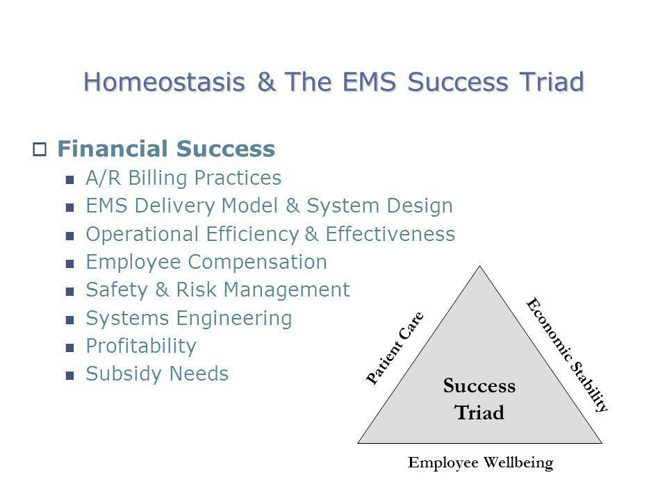 Homeostasis & The EMS Success Triad Financial Success A/R Billing Practices EMS Delivery Model & System Design Operational Efficiency & Effectiveness