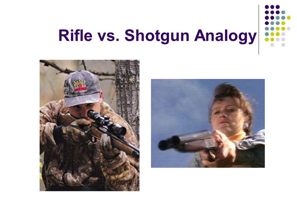 Rifle vs. Shotgun Analogy