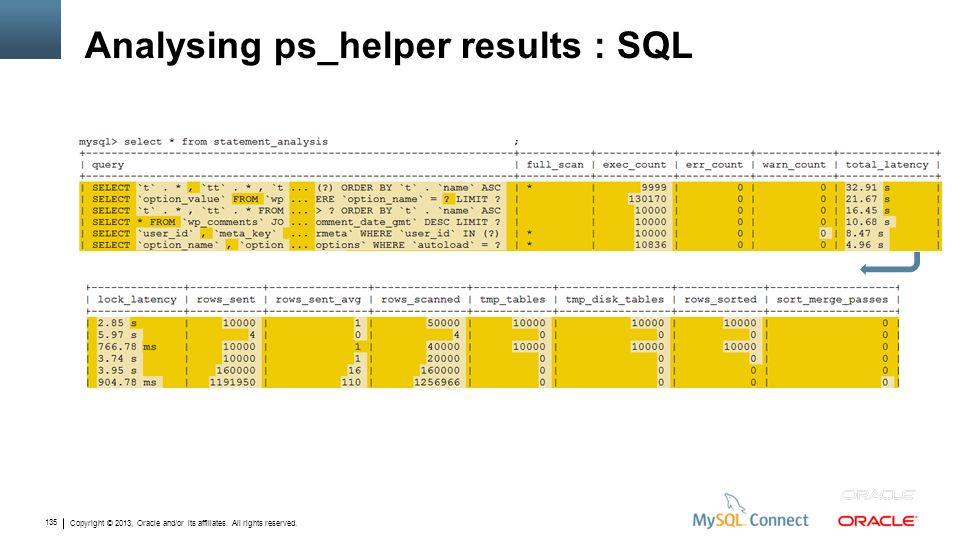 Copyright © 2013, Oracle and/or its affiliates. All rights reserved. 135 Analysing ps_helper results : SQL