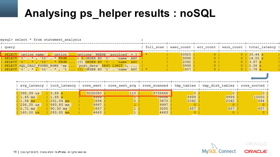 Copyright © 2013, Oracle and/or its affiliates. All rights reserved. 136 Analysing ps_helper results : noSQL