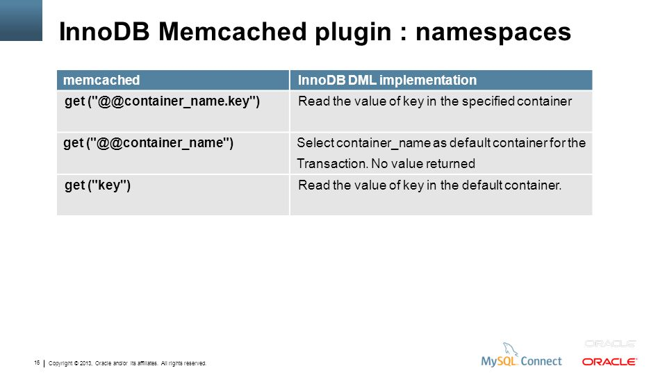 Copyright © 2013, Oracle and/or its affiliates. All rights reserved. 16 InnoDB Memcached plugin : namespaces memcachedInnoDB DML implementation get (