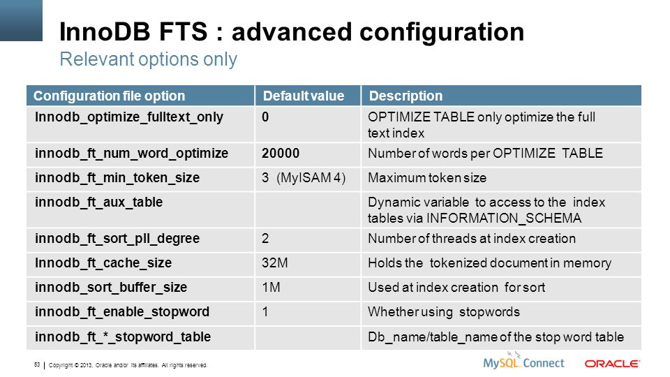 Copyright © 2013, Oracle and/or its affiliates. All rights reserved. 53 InnoDB FTS : advanced configuration Relevant options only Configuration file o