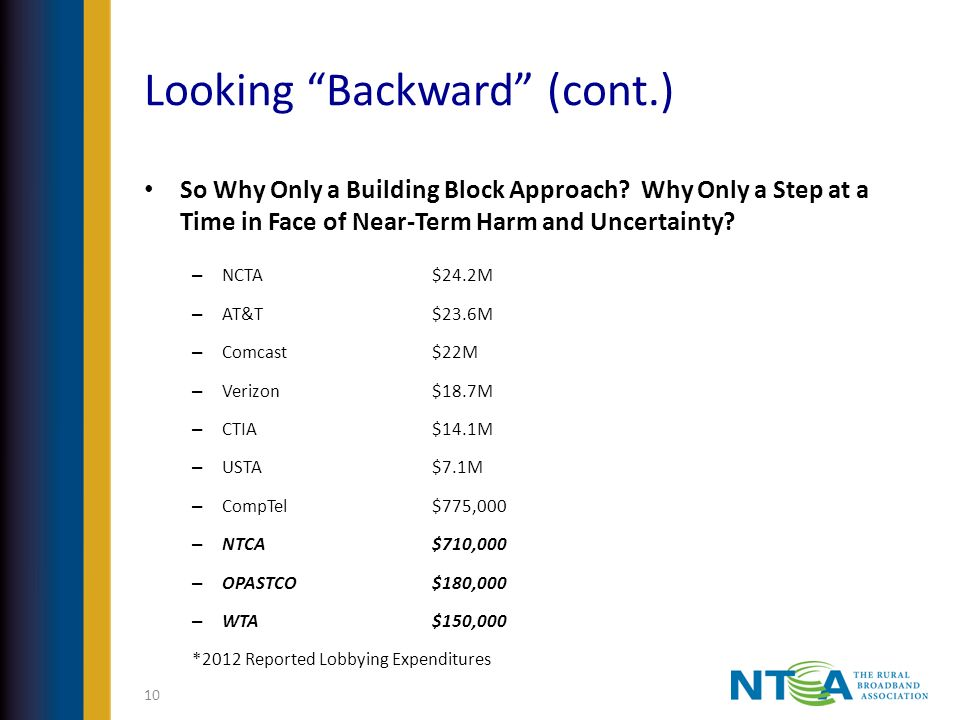 Looking Backward (cont.) So Why Only a Building Block Approach.