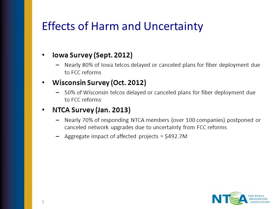 Effects of Harm and Uncertainty Iowa Survey (Sept.