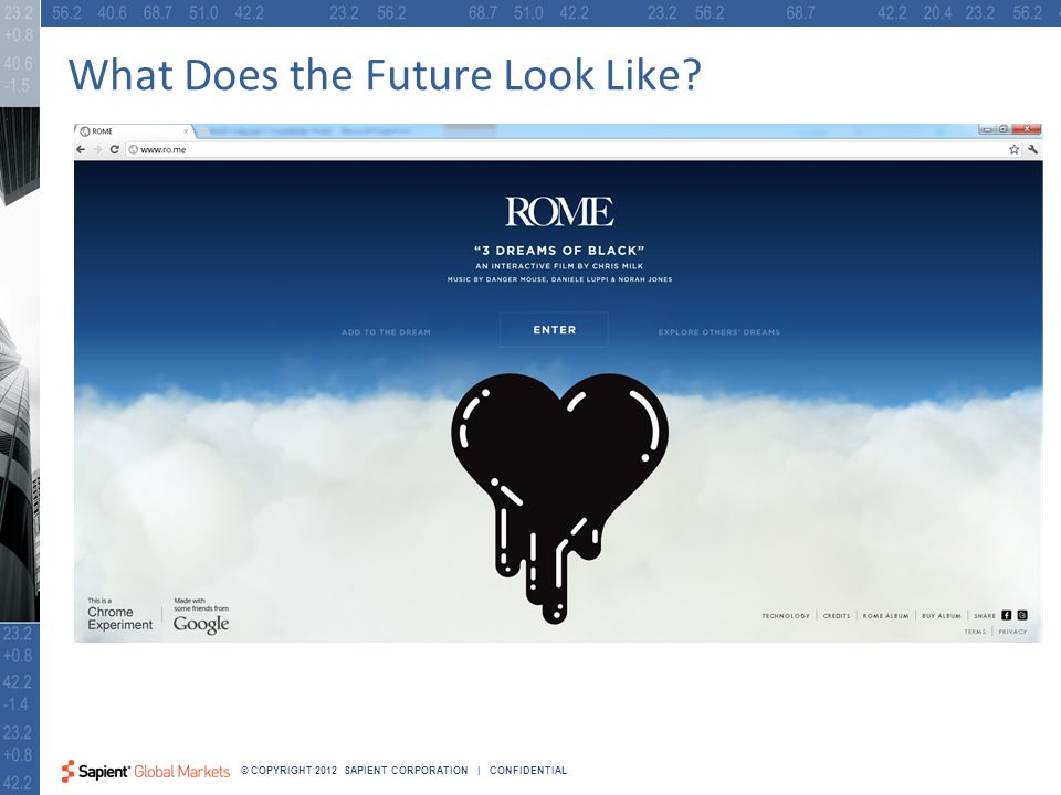 9 © COPYRIGHT 2012 SAPIENT CORPORATION | CONFIDENTIAL What Does the Future Look Like