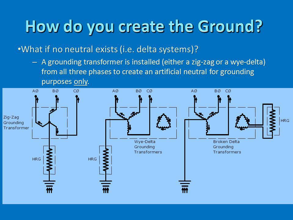 What if no neutral exists (i.e. delta systems)? What if no neutral exists (i.e. delta systems)? – A grounding transformer is installed (either a zig-z