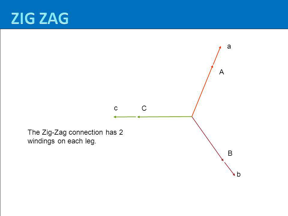 The Zig-Zag connection has 2 windings on each leg. A B C c a b