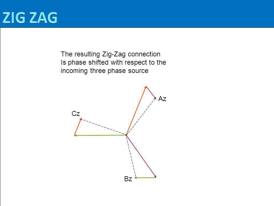 Cz Az Bz The resulting Zig-Zag connection Is phase shifted with respect to the incoming three phase source