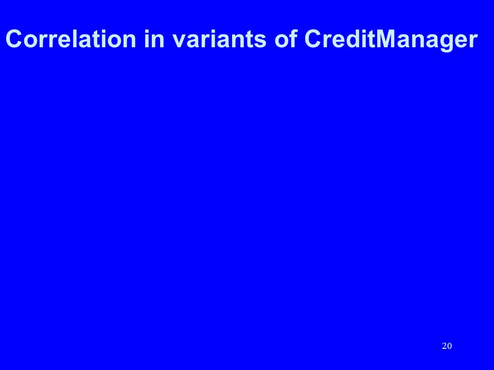 20 Correlation in variants of CreditManager