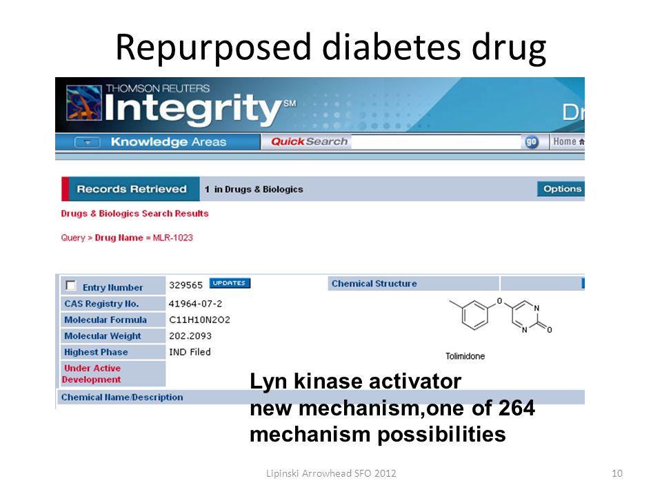 Repurposed diabetes drug 10 Lyn kinase activator new mechanism,one of 264 mechanism possibilities Lipinski Arrowhead SFO 2012