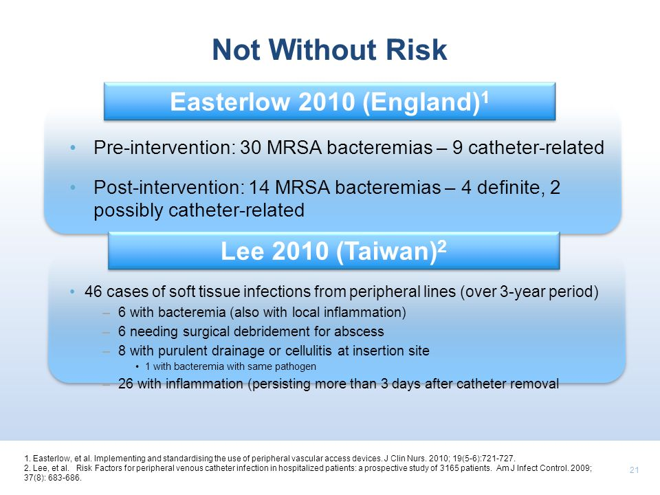 21 Not Without Risk 1. Easterlow, et al. Implementing and standardising the use of peripheral vascular access devices. J Clin Nurs. 2010; 19(5-6):721-