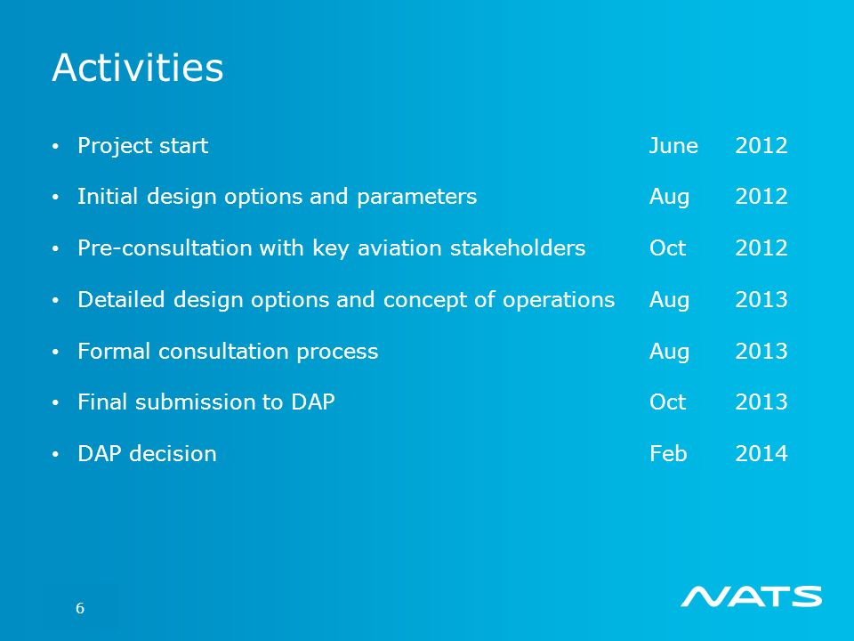 Slide 7 Activities Project start June2012 Initial design options and parametersAug2012 Pre-consultation with key aviation stakeholdersOct 2012 Detailed design options and concept of operationsAug2013 Formal consultation processAug2013 Final submission to DAPOct 2013 DAP decisionFeb2014 6