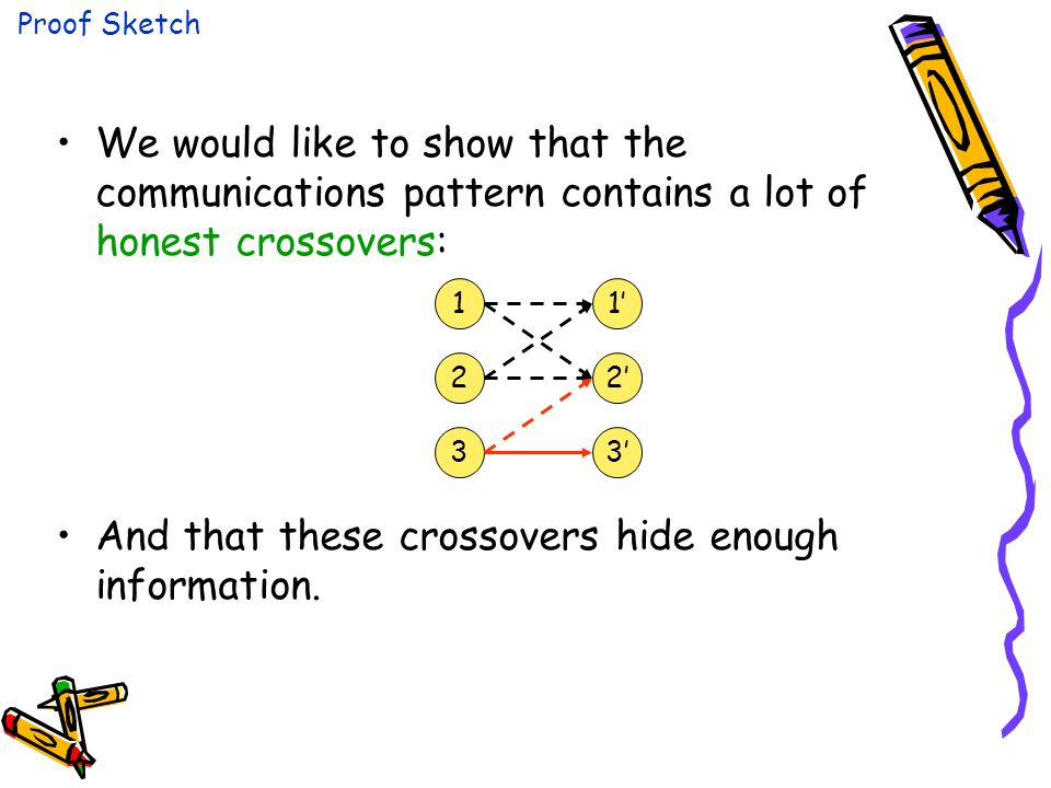 We would like to show that the communications pattern contains a lot of honest crossovers: And that these crossovers hide enough information. 1 22 1 3