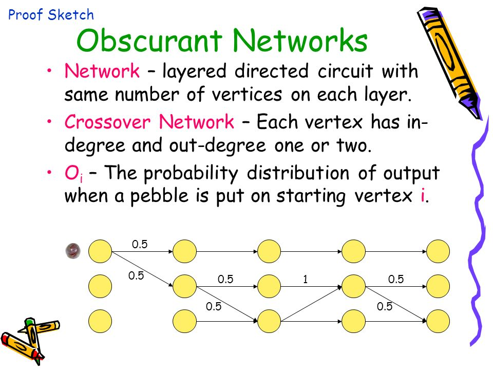 Obscurant Networks Network – layered directed circuit with same number of vertices on each layer. Crossover Network – Each vertex has in- degree and o